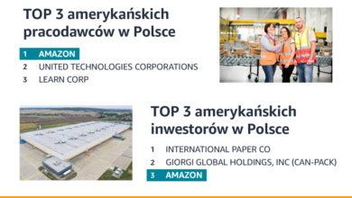 Photo of Amazon w czołówce największych amerykańskich pracodawców i inwestorów w Polsce