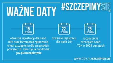 Photo of Kolejny etap Narodowego Programu Szczepień